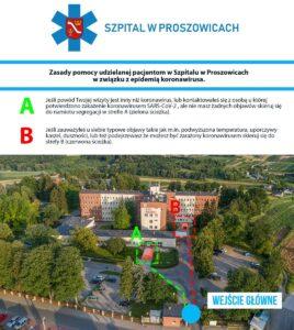 Informacja dla pacjentów SPZOZ